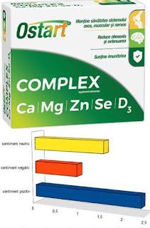 OSTART Complex pareri forumuri comprimate cu Ca + Mg + Zn + Se + D3