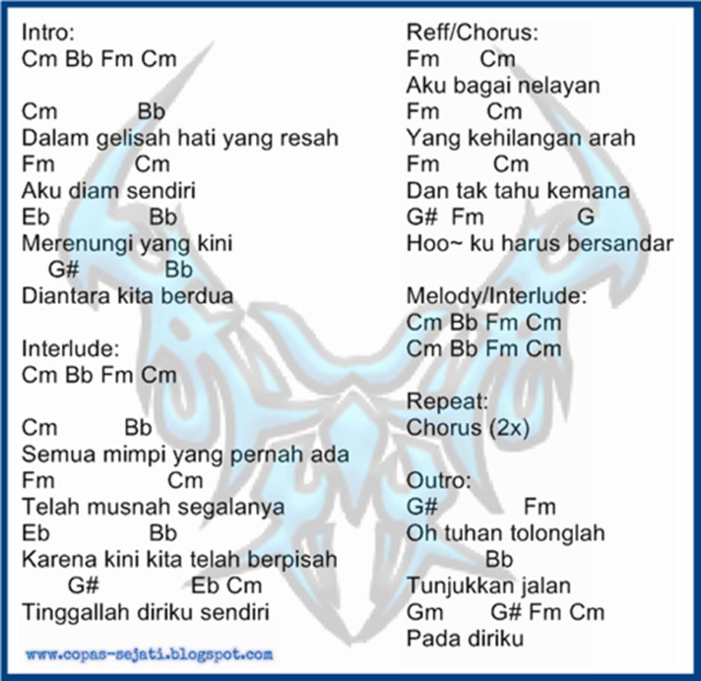 Chord Gitar Ditinggal Rabi Versi Indonesia