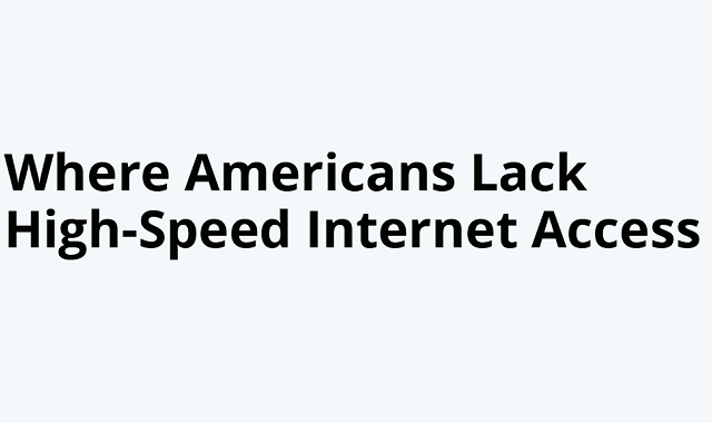 American state with low-speed internet connection #Infographic