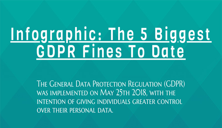 The 5 Biggest GDPR Fines To Date #infographic
