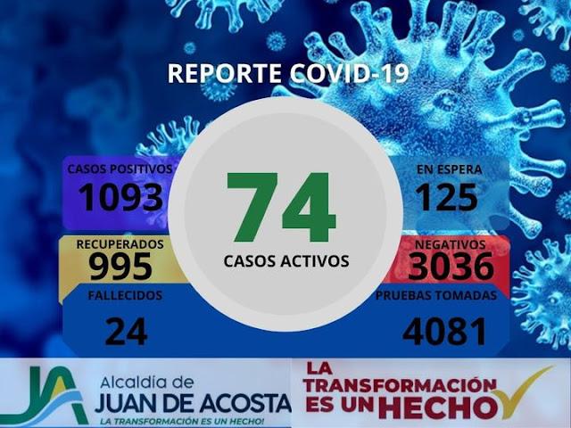 Reporte covid 19 para Juan de Acosta 29 de Abril