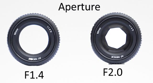 camera aperture meaning in Assamese