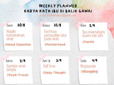 content planning untuk blog