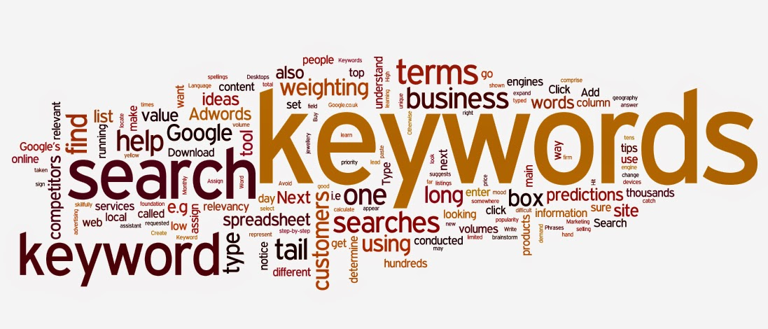Keywords To Use In Your Resume. Resume Application Keywords Use A