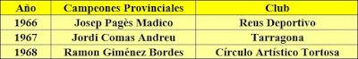 Campeones proviciales de ajedrez de Tarragona 1966-1967-1968