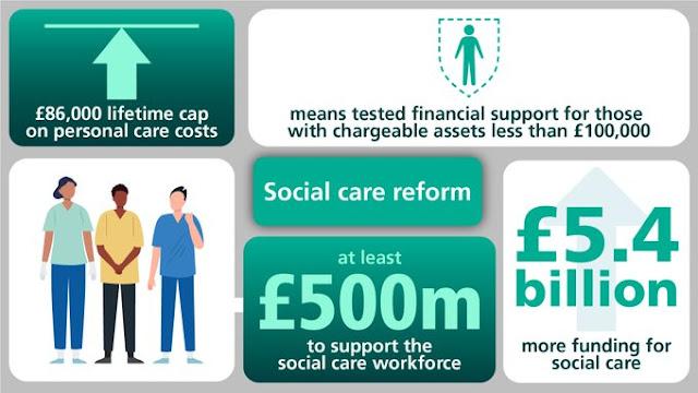 UK Social Care Reform plan September 2021