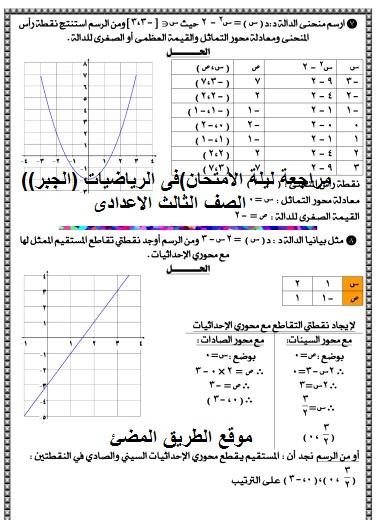 افضل مذكرات مراجعة نهائية فى الرياضيات (مراجعة ليلة الامتحان فى الجبر والهندسة) الصف الثالث الاعدادى