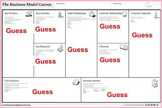 business model canvas sample