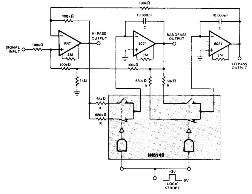 best audio active high pass filter