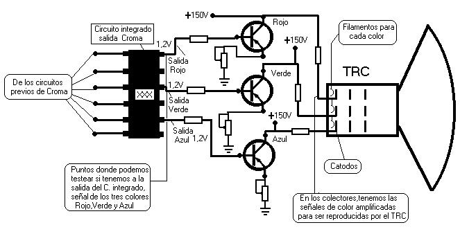 circuito-salida-color-CRT