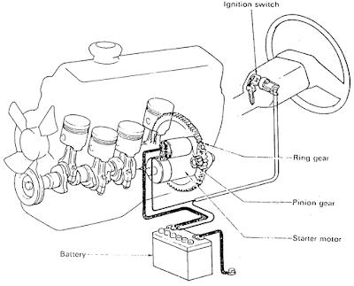 Otomotif Tkr Sistem