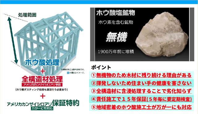 全構造材ホウ酸処理