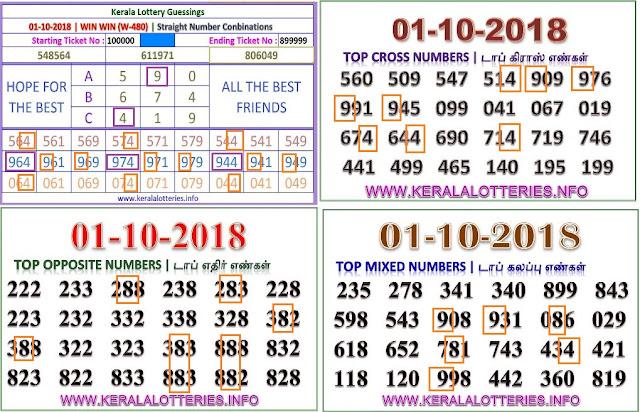 WIN WIN W-480  Kerala lottery abc guessing by keralalotteries