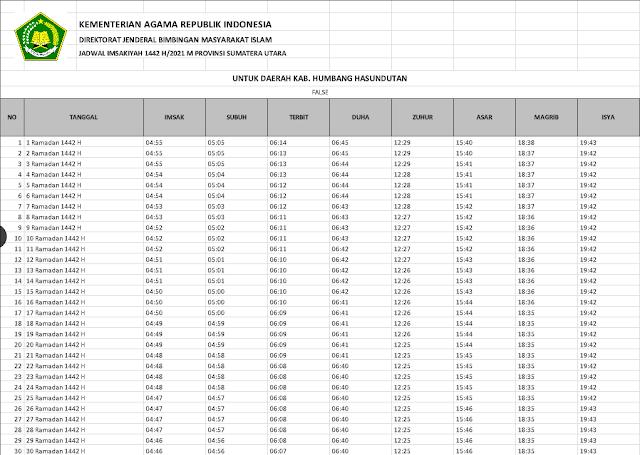 Jadwal Imsakiyah Ramadhan 1442 H Kabupaten Humbang Hasundutan, Sumatera Utara