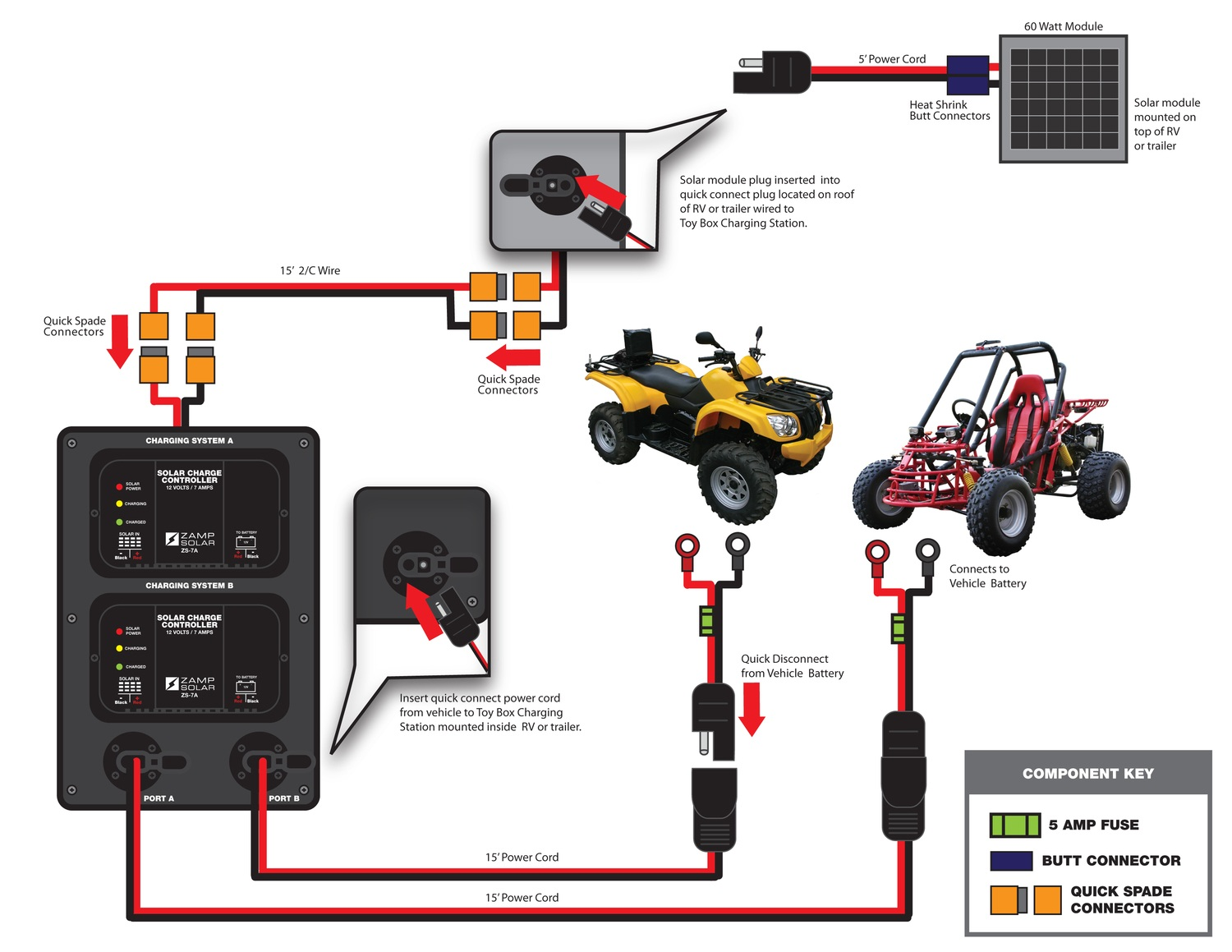 Wiring Diagram For Solar Battery Charger Push Button Start Toybox Charging System