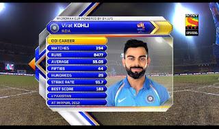 Cricket Highlights - Virat Kohli 30th ODI Hundred
