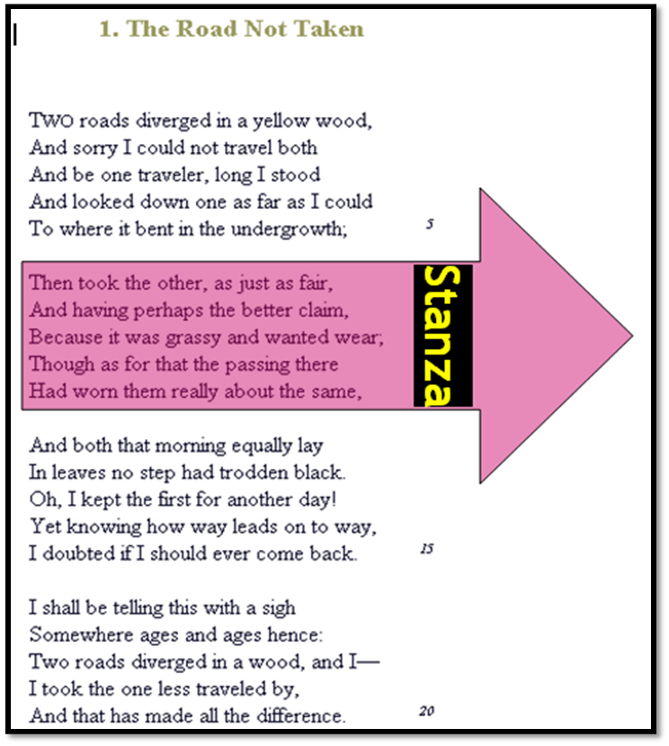 Flora Hearts Poetry Term 3 Stanza