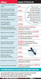 accident-data-in-india