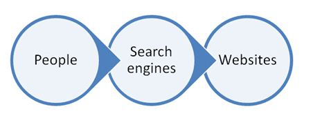people search engine website