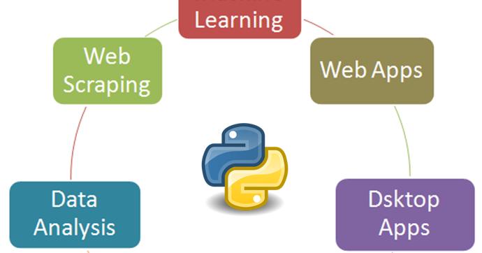 [Python教學]Python安裝4步驟手把手教學