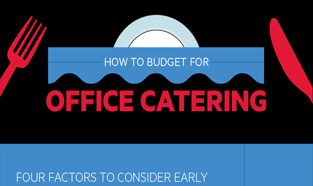How to Budget for Office Catering #infographic
