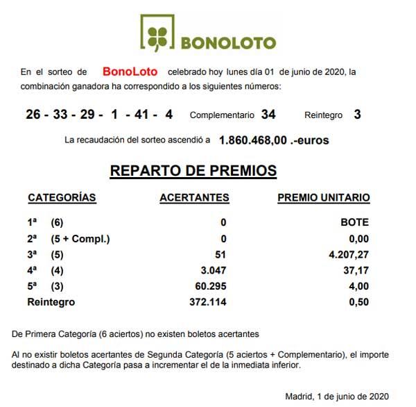 Resultado Bonoloto lunes 1 de junio de 2020