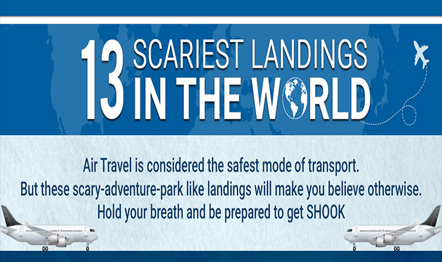 13 Scariest Landings in the World #infographic