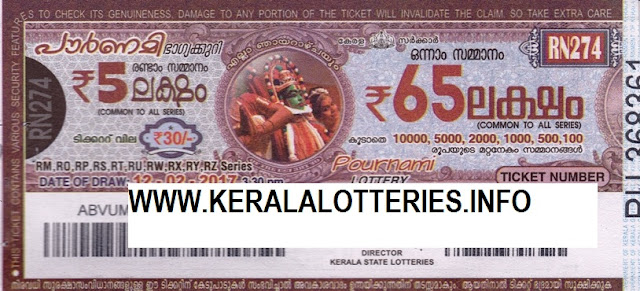 Full Result of Kerala lottery Pournami_RN-253