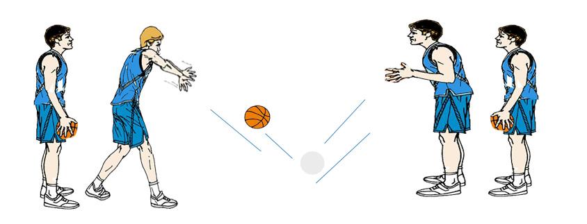 Teknik Chest Pass Dalam Permainan Bola Basket Adalah