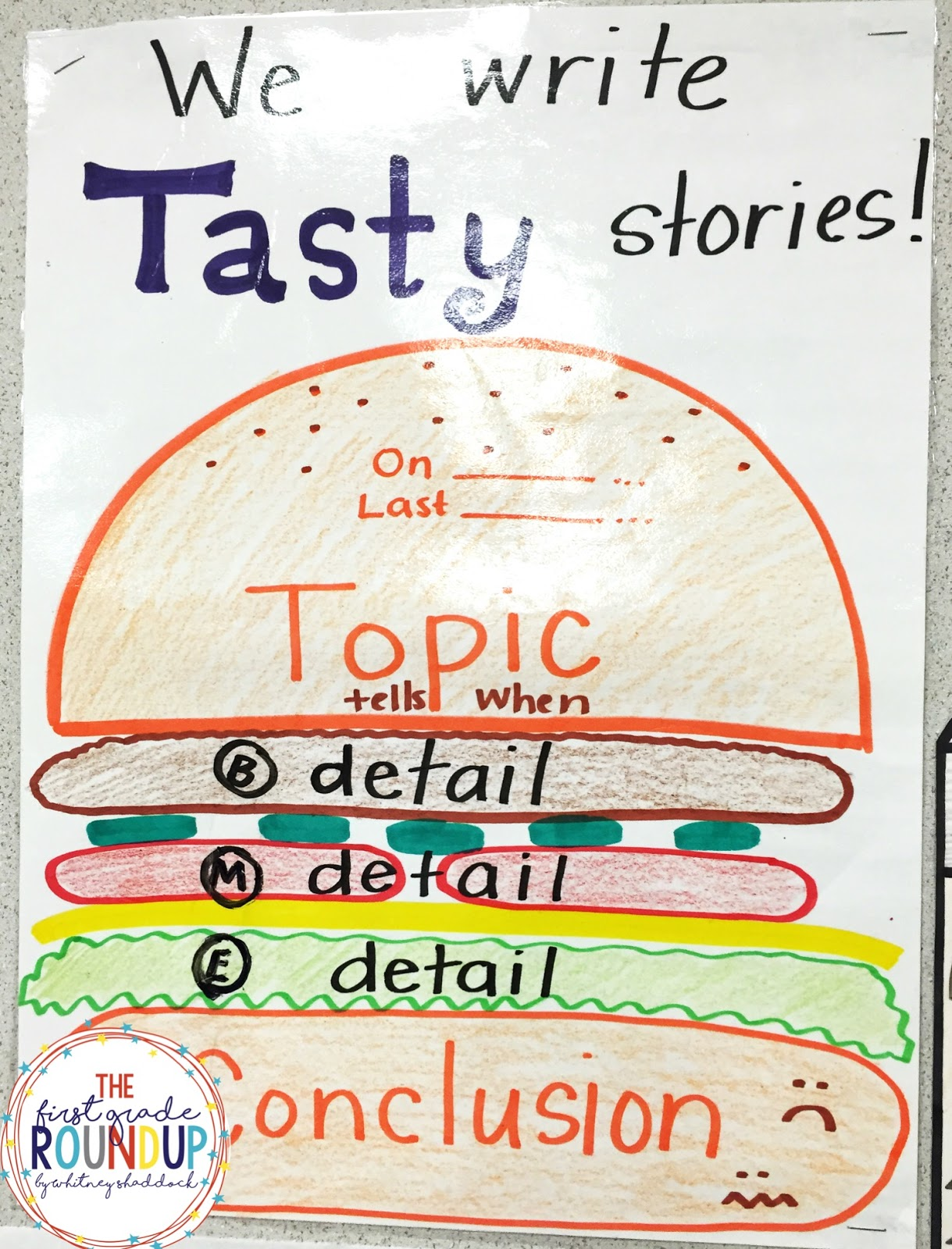Anchor charts with  bold design also writing firstgraderoundup rh thefirstgraderoundup