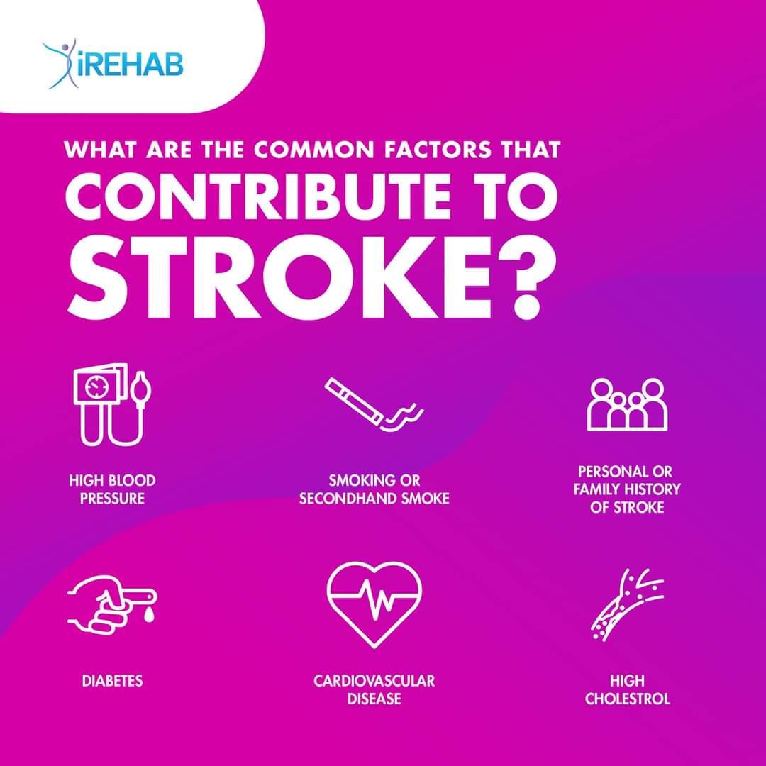 iRehab Physiotherapy & Stroke Rehabilitation Centre, Subang Jaya