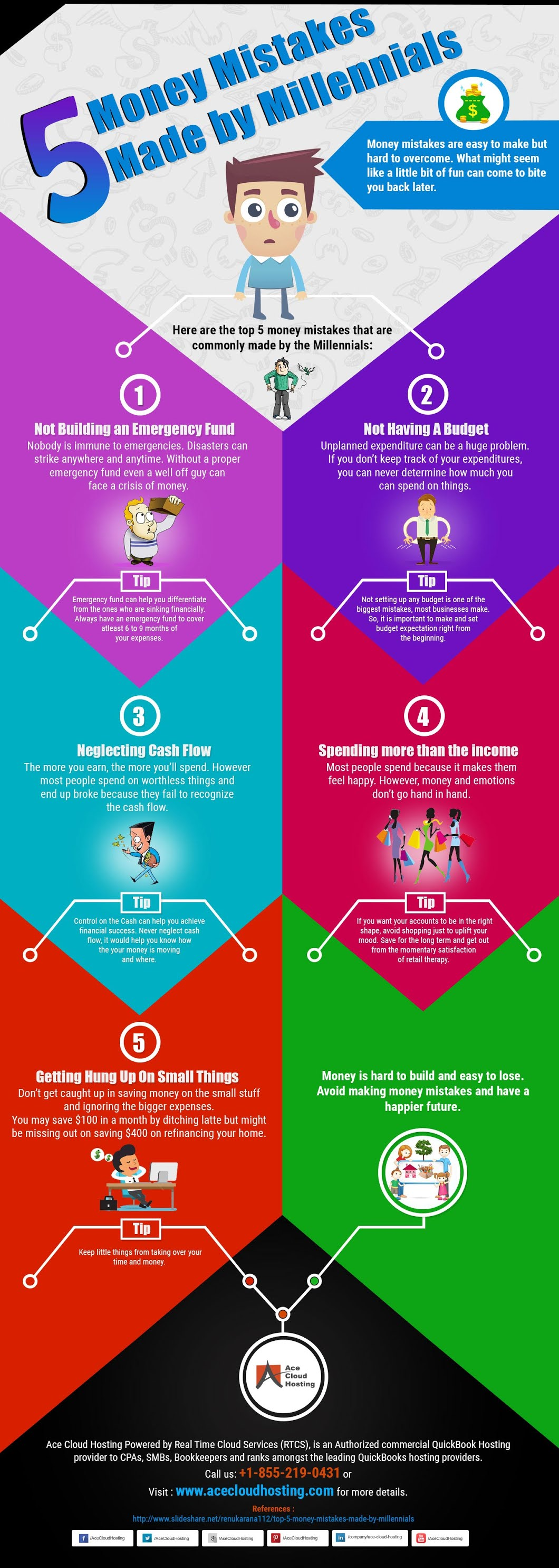 5 Money Mistakes Made By Millennials #infographic