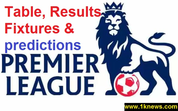 English Premier League Table, Result and Fixtures 2018/2019