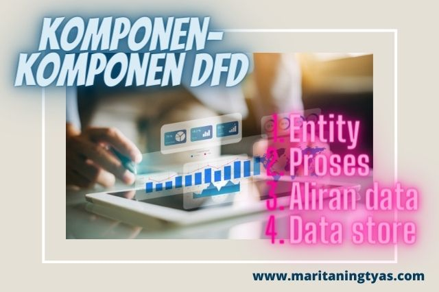 Komponen-komponen DFD