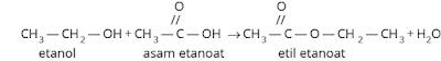 contoh Reaksi esterifikasi