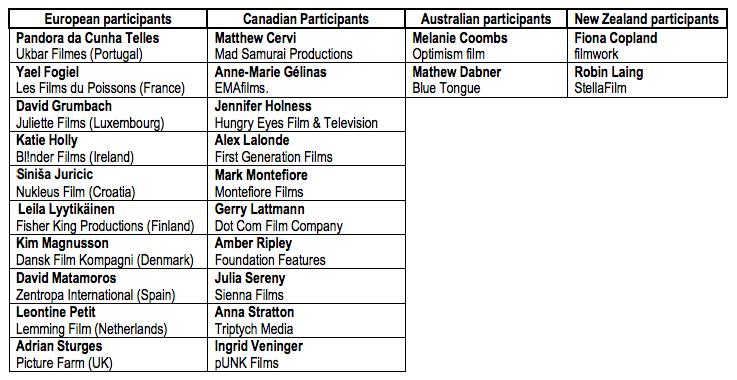 Toronto International Film Festival announces     - CHINO KINO