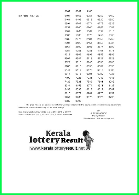 Kerala Lottery Result 20-11-2019 Akshaya AK-420 keralalotteryresult.net--