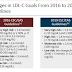Management of Dyslipidemias 2019, Lipid Guidelines