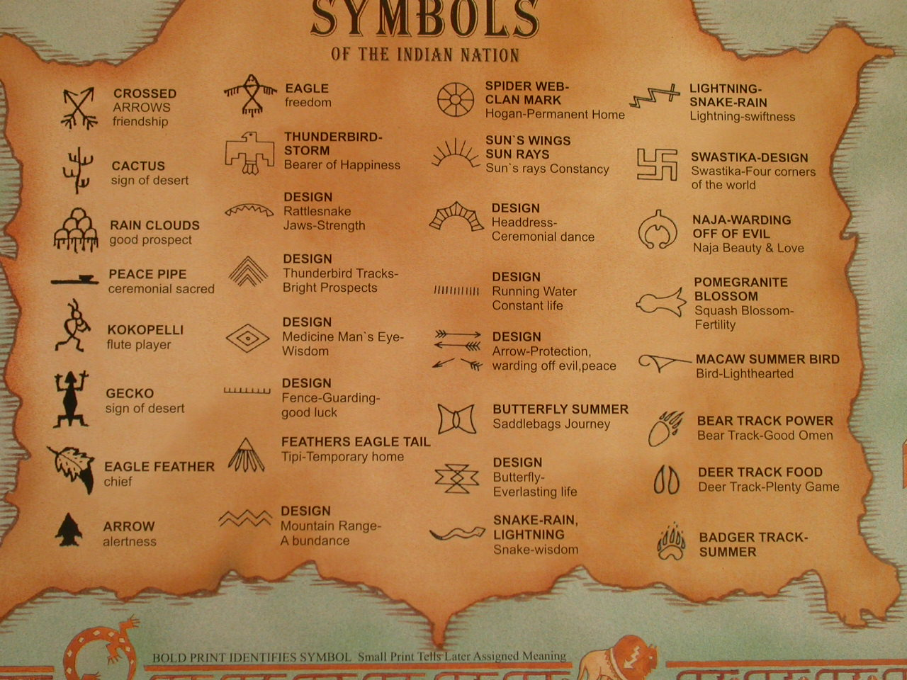 Native american symbols animals