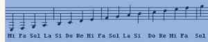 Học đàn piano: lý thuyết nhạc lý cơ bản