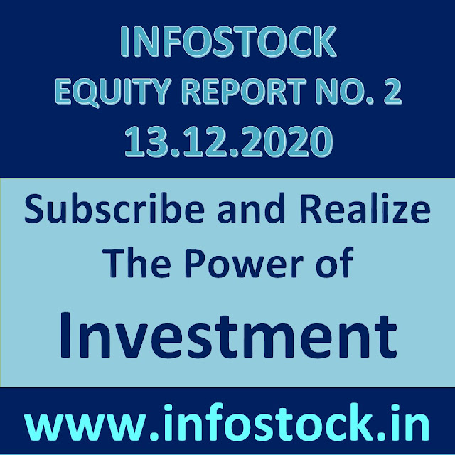 Fundamental Research of Indian Stocks