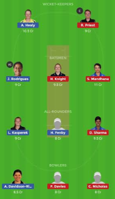 WS vs YD dream 11 team | YD vs WS