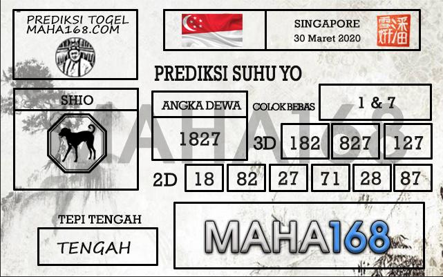 Prediksi Togel Singapura Senin 30 Maret 2020 - Prediksi SGP Suhu Yo