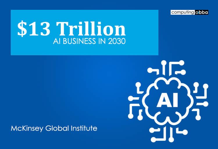 McKinsey Global Institute - AI Business Report