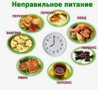 чай для похудения худеем за неделю ешь