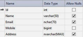 Create RDLC Reports Using Report Viewer in C#