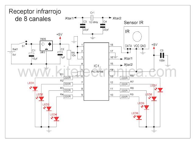 Interruptor a control remoto infrarrojo diagrama esquemático.