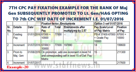 7th-cpc-pay-fixation-example-20