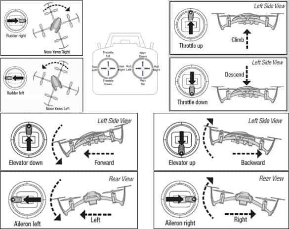 cara menerbangkan drone untuk pemula dan profesional