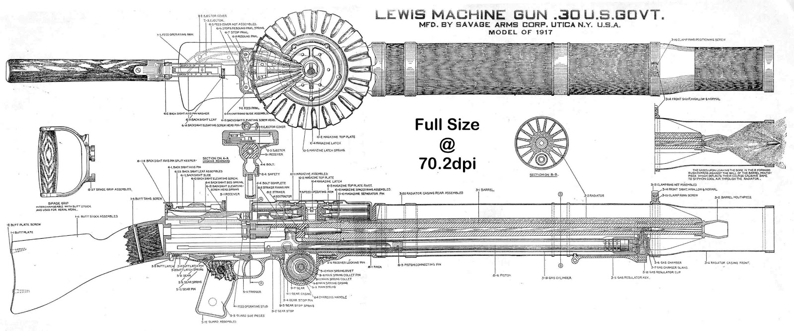 welcome to the world of weapons: Lewis Gun